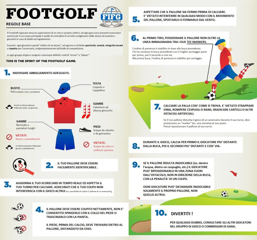 Il FootGolf